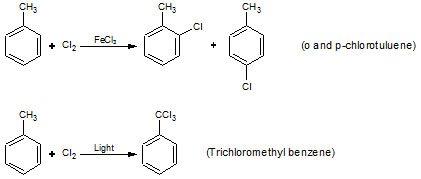 Need explanation for: The reaction of toluene with Cl2 in